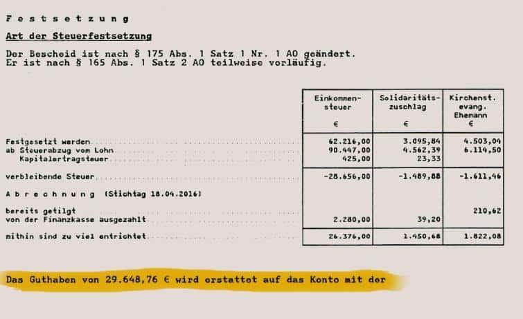 Steuerrückerstattung durch Investitionsabzugbetrag und Photovoltaik
